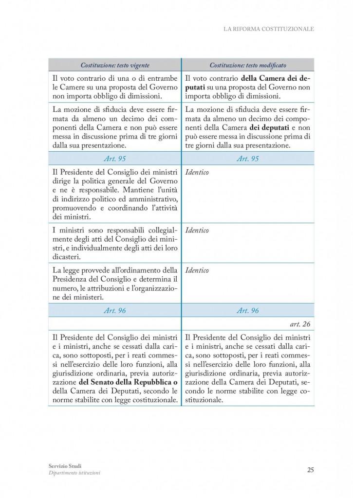 AC0500N-page-029